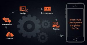 iPhone App Development: A Stagewise Process of Developing A Mobile App