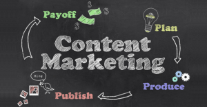 Content Marketing Plan in 2017 For Best Website Development Service