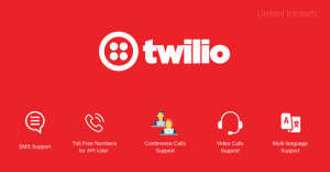 Why Developers Trust Twilio to Boost Customer Experience