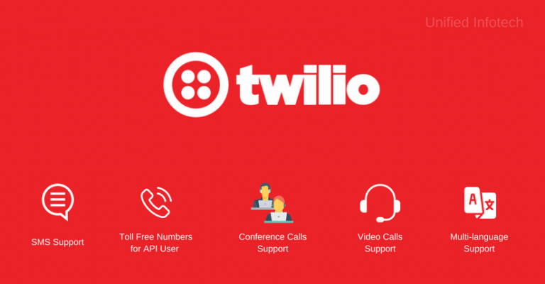 Why Twilio is the Most Trusted Tool to Boost Customer Experience?