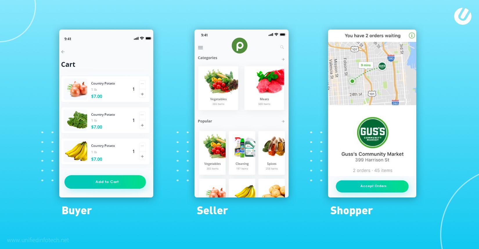 grocery app model