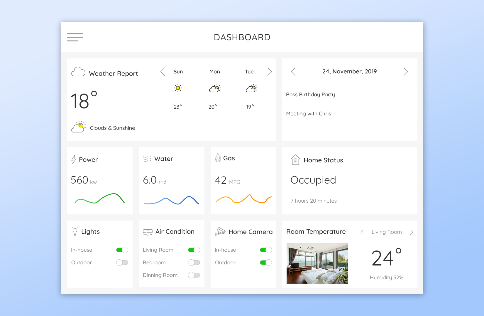 smart home app development and its dashboard