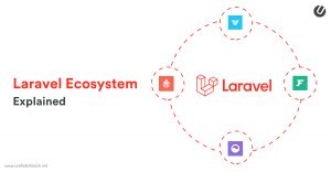 A Detailed Insight into Laravel Framework Ecosystems