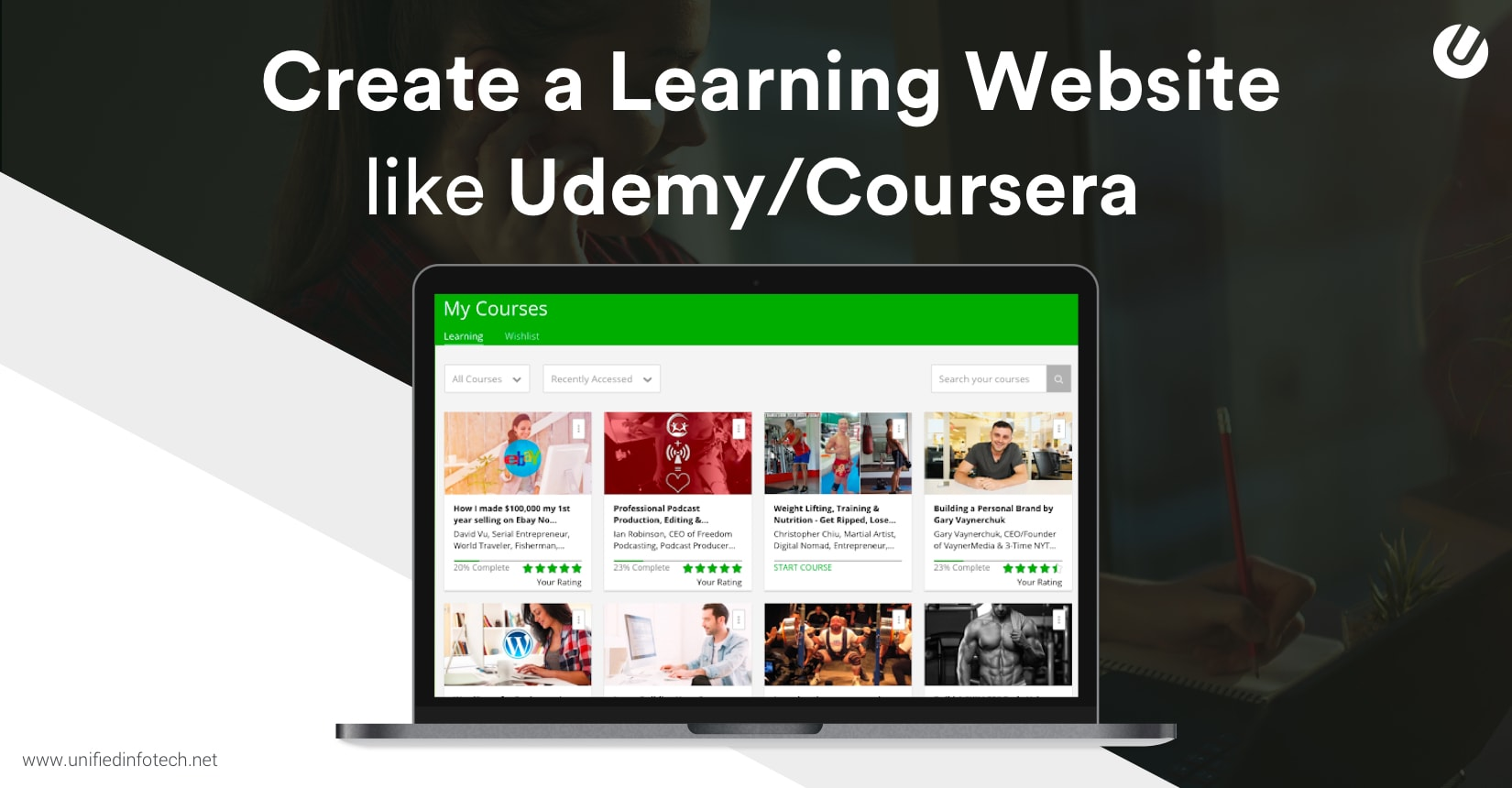 7 Easy Ways To Build E Learning Website Like Udemy Unified Infotech