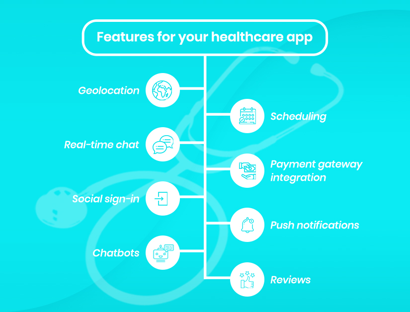 Features you need in healthcare mobile app development