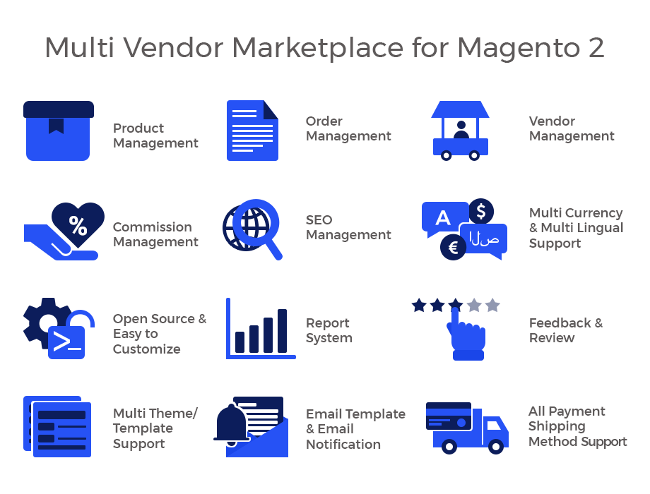 create marketplace with magento for multi vendor