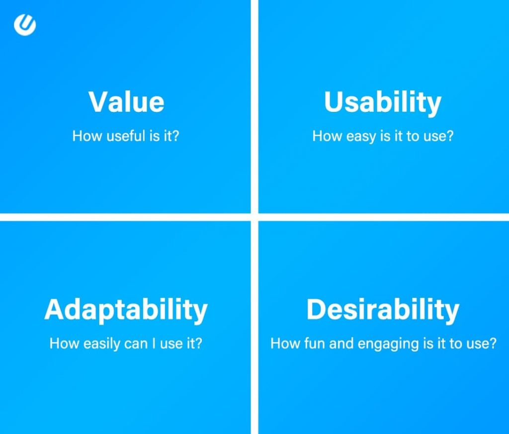 user experience design and their 4 elements