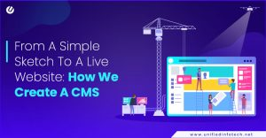 Our Verified Process For Successful Lead Generation CMS Website Development