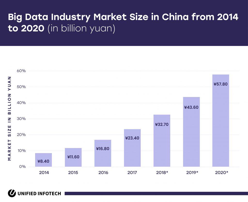 enterprise software development market size
