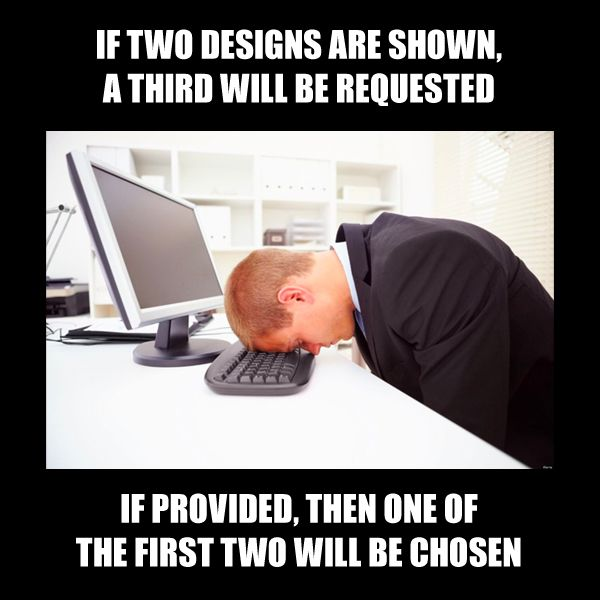 Remote Design Sprints meme