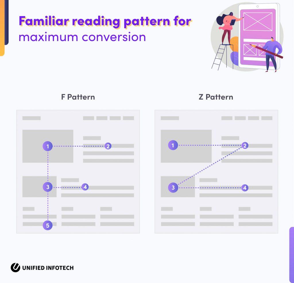 eLearning platform ergonomic design