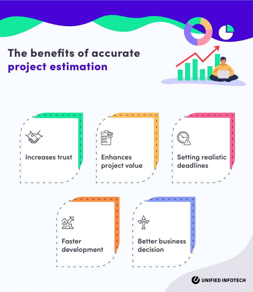 project estimation benefits